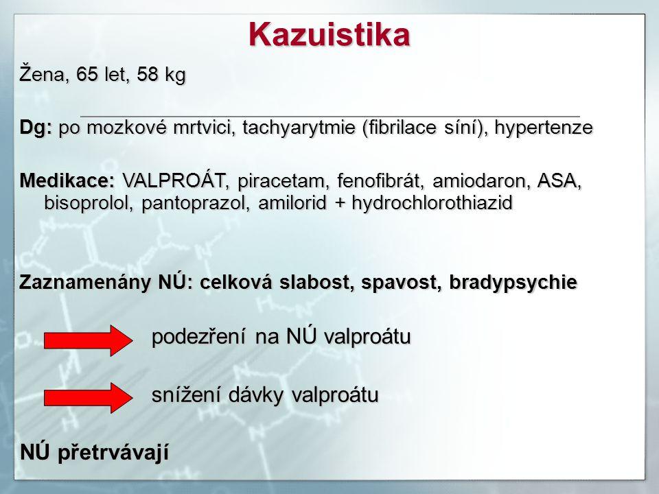 Kazuistika Žena, 65 let, 58 kg Dg: po mozkové mrtvici, tachyarytmie (fibrilace síní), hypertenze Medikace: VALPROÁT, piracetam, fenofibrát, amiodaron,