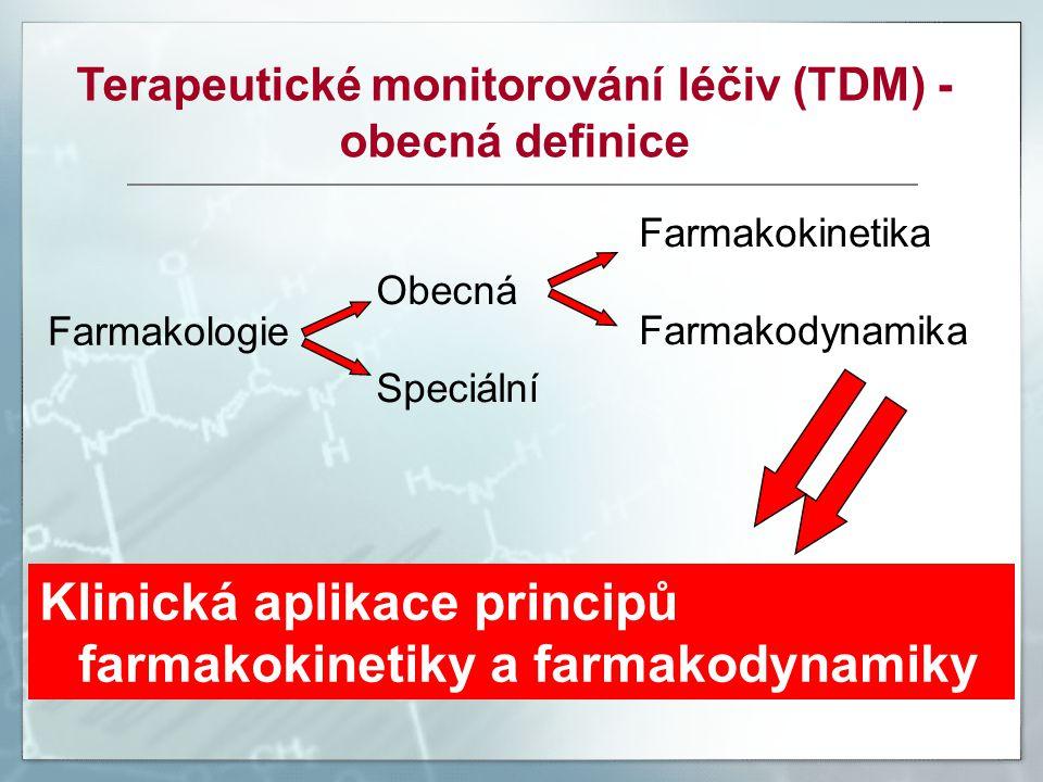 Terapeutické monitorování léčiv (TDM) - obecná definice Farmakologie Obecná Speciální Farmakokinetika Farmakodynamika Klinická aplikace principů farma