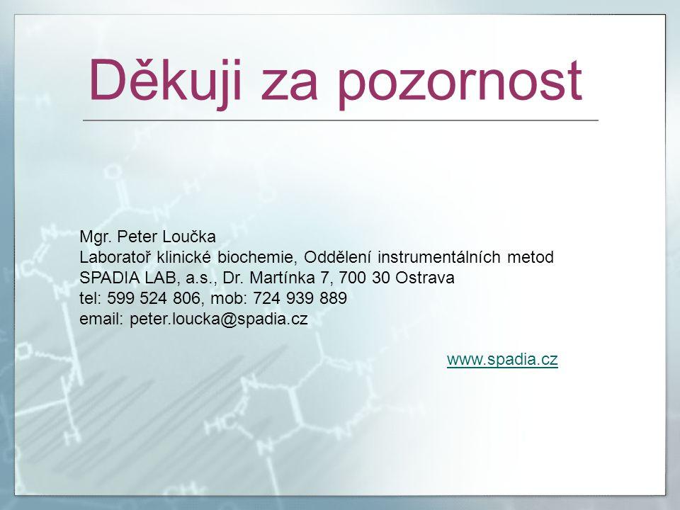 Děkuji za pozornost Mgr. Peter Loučka Laboratoř klinické biochemie, Oddělení instrumentálních metod SPADIA LAB, a.s., Dr. Martínka 7, 700 30 Ostrava t