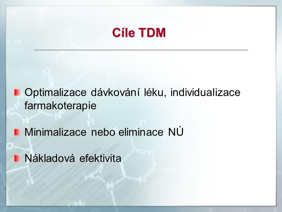 Cíle TDM Optimalizace dávkování léku, individualizace farmakoterapie Minimalizace nebo eliminace NÚ Nákladová efektivita