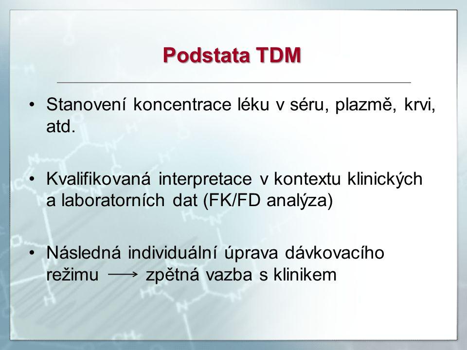 Podmínky pro efektivní TDM Existence úzkého vztahu mezi koncentrací léku v séru a jeho farmakologickým efektem (FK/FD vztah)Existence úzkého vztahu mezi koncentrací léku v séru a jeho farmakologickým efektem (FK/FD vztah) Racionální indikaceRacionální indikace Správný odběr vzorkuSprávný odběr vzorku Přesná a precizní analytická metodaPřesná a precizní analytická metoda Definované terapeutické rozmezí (cílová koncentrace v souladu s účinkem)Definované terapeutické rozmezí (cílová koncentrace v souladu s účinkem) Správná interpretace (využití FK softwaru)Správná interpretace (využití FK softwaru) Zpětná vazbaZpětná vazba