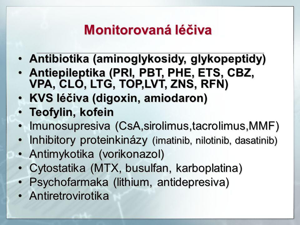 Monitorovaná léčiva Antibiotika (aminoglykosidy, glykopeptidy)Antibiotika (aminoglykosidy, glykopeptidy) Antiepileptika (PRI, PBT, PHE, ETS, CBZ, VPA,