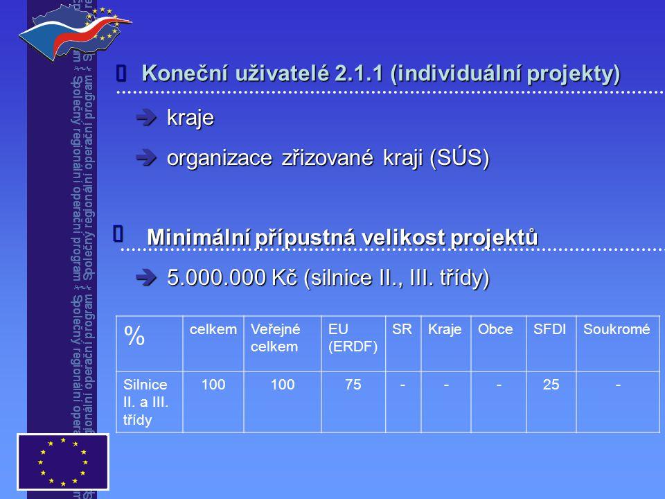 Koneční uživatelé 2.1.1 (individuální projekty)   kraje  organizace zřizované kraji (SÚS) Minimální přípustná velikost projektů Minimální přípustná velikost projektů  5.000.000 Kč (silnice II., III.