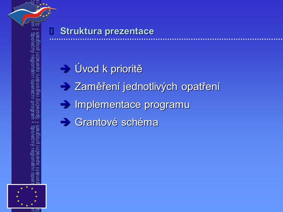 Struktura prezentace   Úvod k prioritě  Zaměření jednotlivých opatření  Implementace programu  Grantové schéma