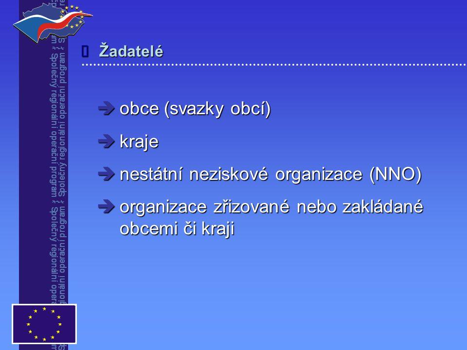 Žadatelé  obce (svazky obcí)  kraje  nestátní neziskové organizace (NNO)  organizace zřizované nebo zakládané obcemi či kraji