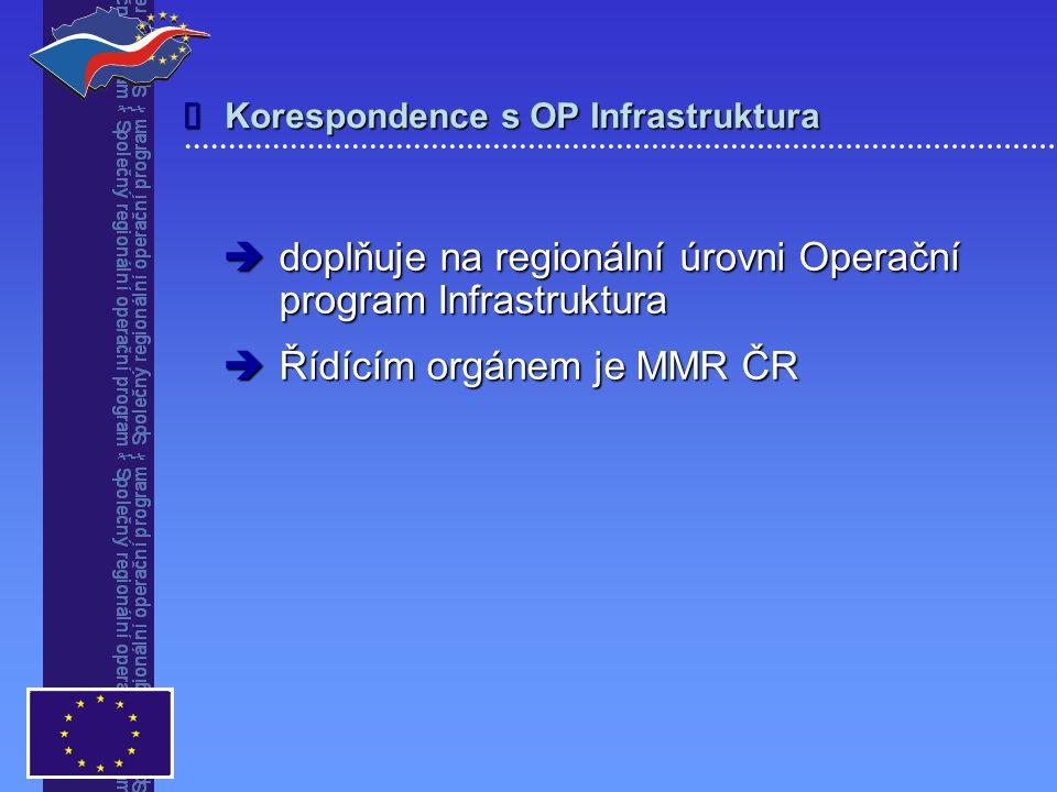 Korespondence s OP Infrastruktura   doplňuje na regionální úrovni Operační program Infrastruktura  Řídícím orgánem je MMR ČR