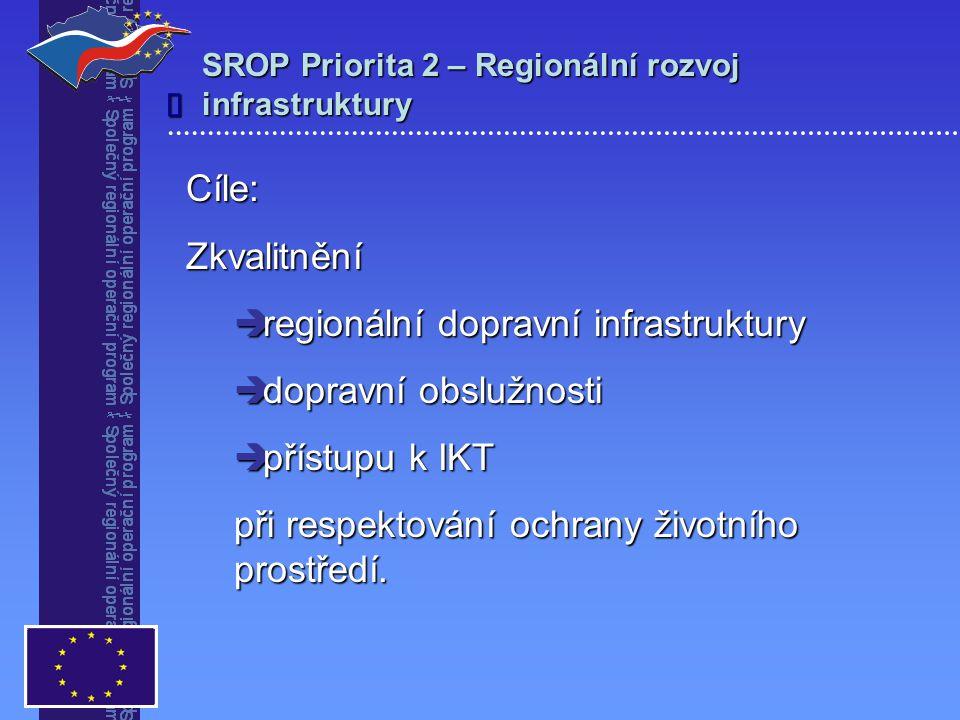 SROP Priorita 2 – Regionální rozvoj infrastruktury  Cíle:Zkvalitnění  regionální dopravní infrastruktury  dopravní obslužnosti  přístupu k IKT při respektování ochrany životního prostředí.