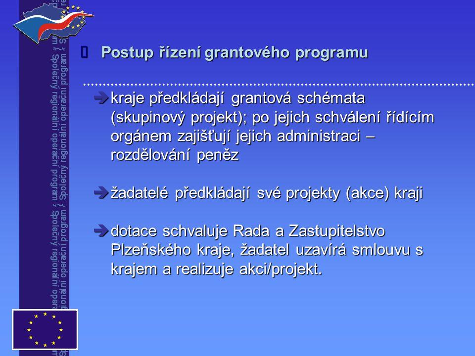 Postup řízení grantového programu   kraje předkládají grantová schémata (skupinový projekt); po jejich schválení řídícím orgánem zajišťují jejich administraci – rozdělování peněz  žadatelé předkládají své projekty (akce) kraji  dotace schvaluje Rada a Zastupitelstvo Plzeňského kraje, žadatel uzavírá smlouvu s krajem a realizuje akci/projekt.