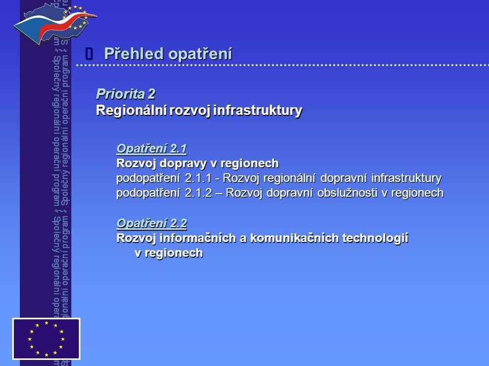 Finanční rámec priority 2  Opatření / podopatřenízbývá čerpat 2.1.1silnice II.
