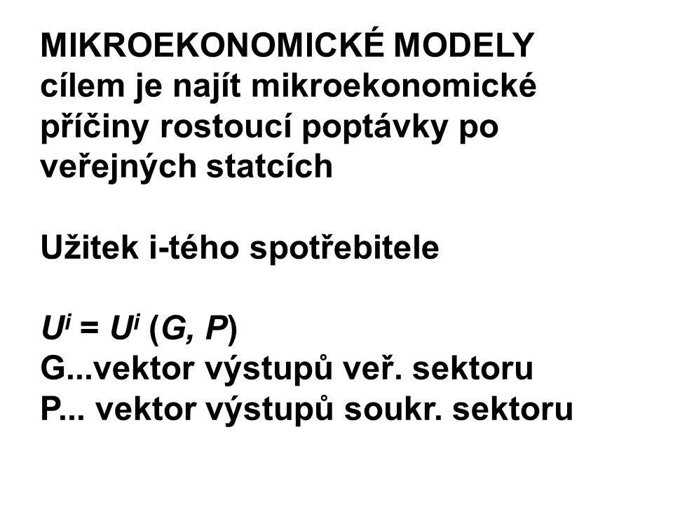 MIKROEKONOMICKÉ MODELY cílem je najít mikroekonomické příčiny rostoucí poptávky po veřejných statcích Užitek i-tého spotřebitele U i = U i (G, P) G...vektor výstupů veř.