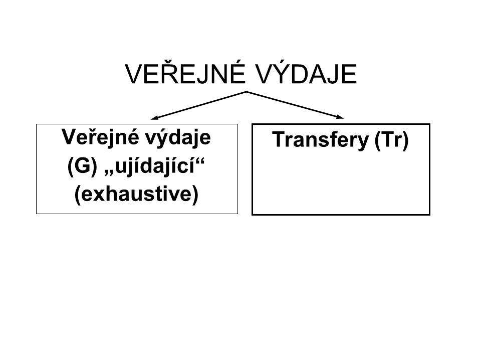 """VEŘEJNÉ VÝDAJE Veřejné výdaje (G) """"ujídající (exhaustive) Transfery (Tr)"""
