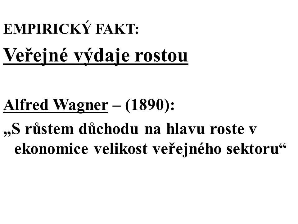 """EMPIRICKÝ FAKT: Veřejné výdaje rostou Alfred Wagner – (1890): """"S růstem důchodu na hlavu roste v ekonomice velikost veřejného sektoru"""