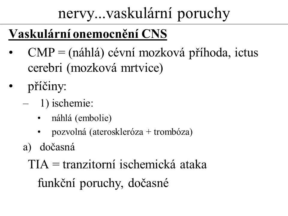 nervy...vaskulární poruchy b) dokonaná ischemie = ″mozkový infarkt″ = encephalomalacie malacie: rozbředlé, měkké ložisko bílé barvy ± sekundární prokrvácení » zkapalnění obsahu, ohraničení ložiska » postencefalomalatická pseudocysta mnohočetné drobné pseudocysty v BG = status lacunaris