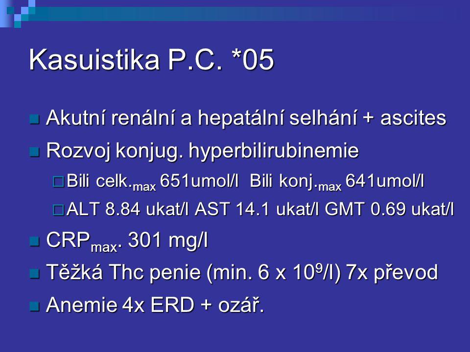 Kasuistika P.C. *05 Akutní renální a hepatální selhání + ascites Akutní renální a hepatální selhání + ascites Rozvoj konjug. hyperbilirubinemie Rozvoj