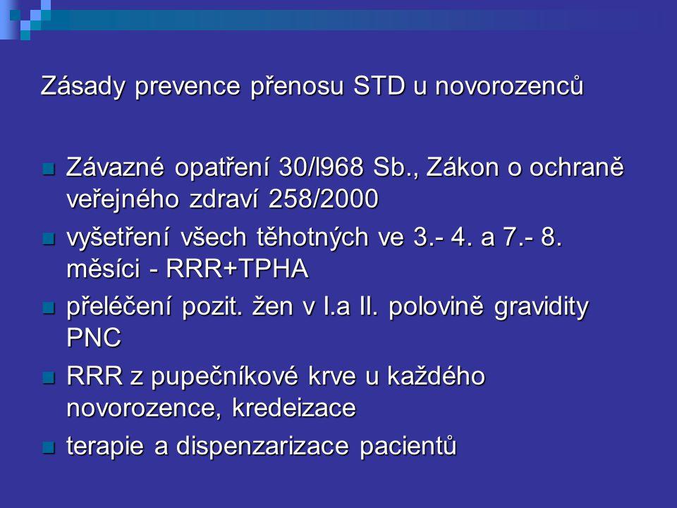 Zásady prevence přenosu STD u novorozenců Závazné opatření 30/l968 Sb., Zákon o ochraně veřejného zdraví 258/2000 Závazné opatření 30/l968 Sb., Zákon
