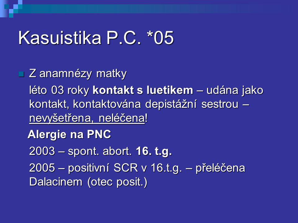 Kasuistika P.C. *05 Z anamnézy matky Z anamnézy matky léto 03 roky kontakt s luetikem – udána jako kontakt, kontaktována depistážní sestrou – nevyšetř