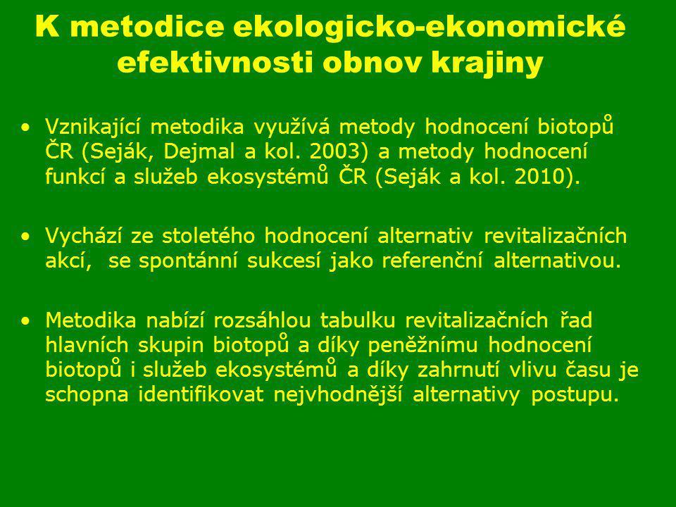 Co je pro efektivní obnovu krajiny důležité To, že příroda na kontinentech se pod vlivem denních a ročních pulzů sluneční energie samoorganizovaně rozvíjí v sukcesních procesech obvykle až ke klimaxové vegetaci Klimaxová vegetace maximalizuje cyklické procesy vody a živin při minimalizaci jejich ztrát z ekosystému (Ripl, 1995, 2003).