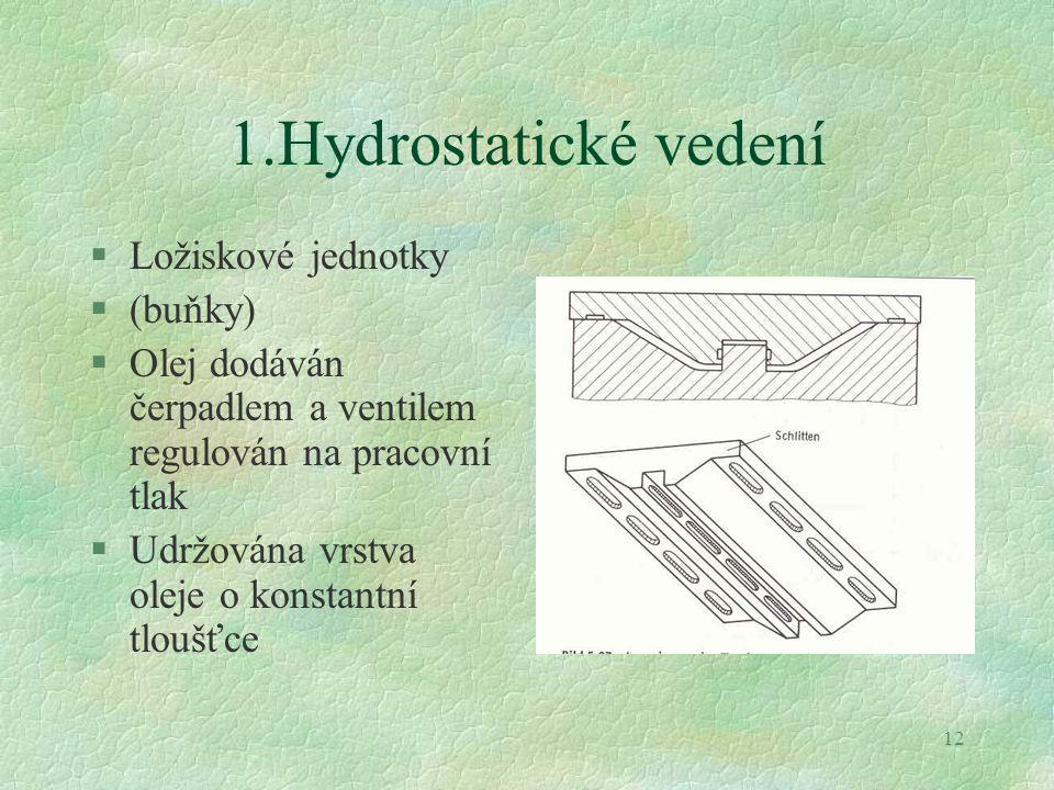 12 1.Hydrostatické vedení §Ložiskové jednotky §(buňky) §Olej dodáván čerpadlem a ventilem regulován na pracovní tlak §Udržována vrstva oleje o konstan