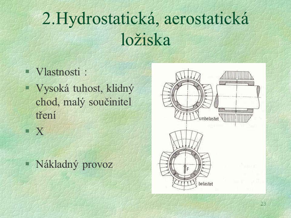 23 2.Hydrostatická, aerostatická ložiska §Vlastnosti : §Vysoká tuhost, klidný chod, malý součinitel tření §X §Nákladný provoz
