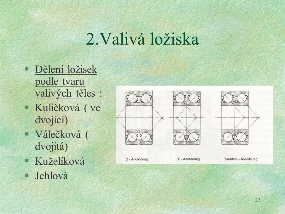 25 2.Valivá ložiska §Dělení ložisek podle tvaru valivých těles : §Kuličková ( ve dvojici) §Válečková ( dvojitá) §Kuželíková §Jehlová