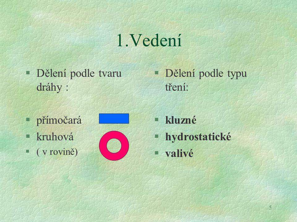 5 1.Vedení §Dělení podle tvaru dráhy : §přímočará §kruhová §( v rovině) §Dělení podle typu tření: §kluzné §hydrostatické §valivé