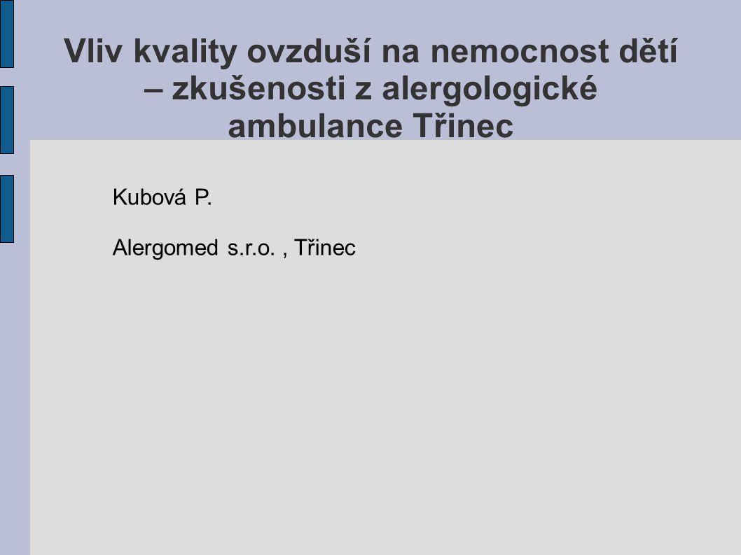 Vliv kvality ovzduší na nemocnost dětí – zkušenosti z alergologické ambulance Třinec Kubová P. Alergomed s.r.o., Třinec