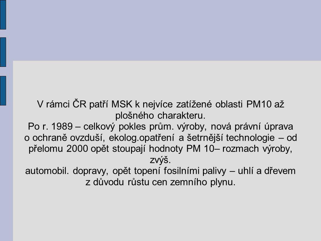 V rámci ČR patří MSK k nejvíce zatížené oblasti PM10 až plošného charakteru. Po r. 1989 – celkový pokles prům. výroby, nová právní úprava o ochraně ov