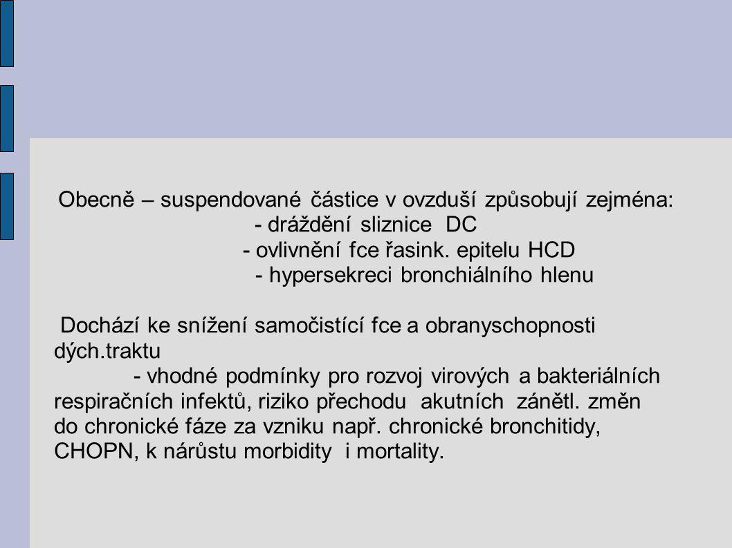 Obecně – suspendované částice v ovzduší způsobují zejména: - dráždění sliznice DC - ovlivnění fce řasink. epitelu HCD - hypersekreci bronchiálního hle