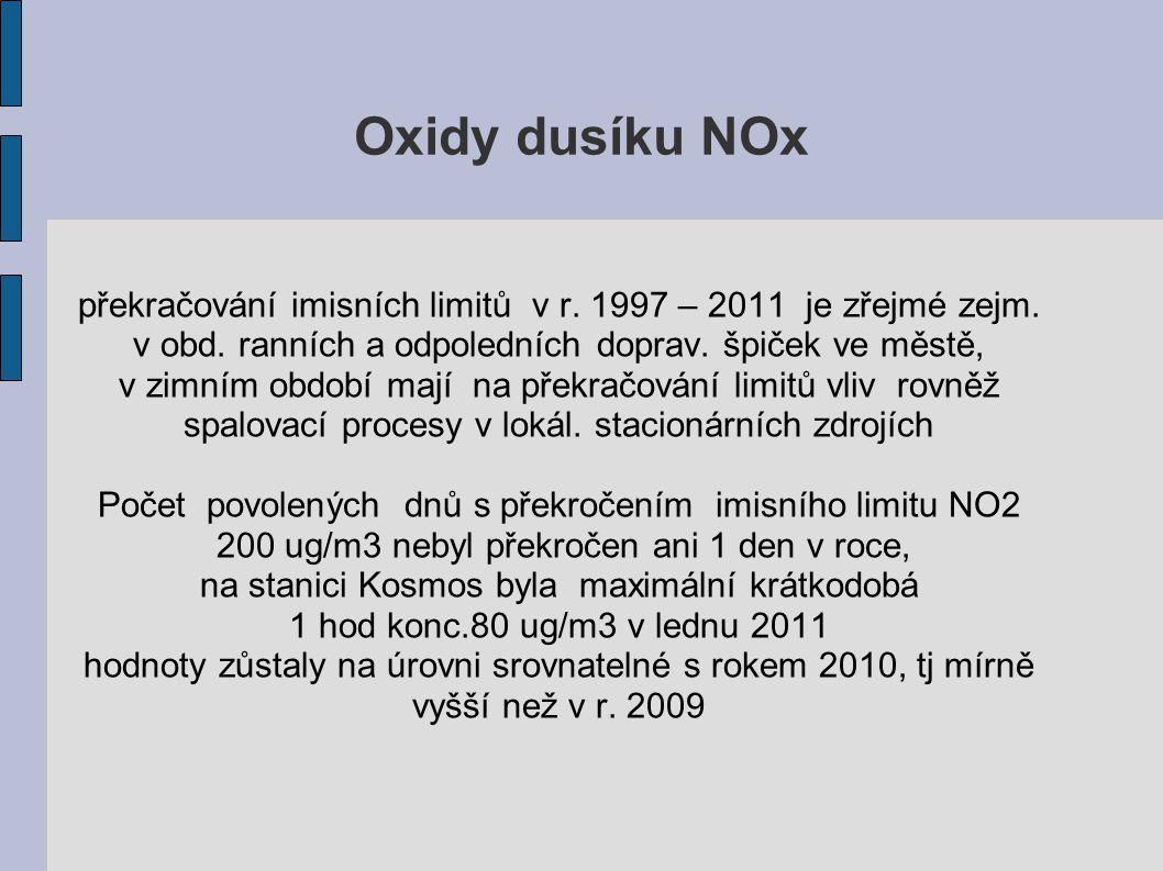Oxidy dusíku NOx překračování imisních limitů v r. 1997 – 2011 je zřejmé zejm. v obd. ranních a odpoledních doprav. špiček ve městě, v zimním období m