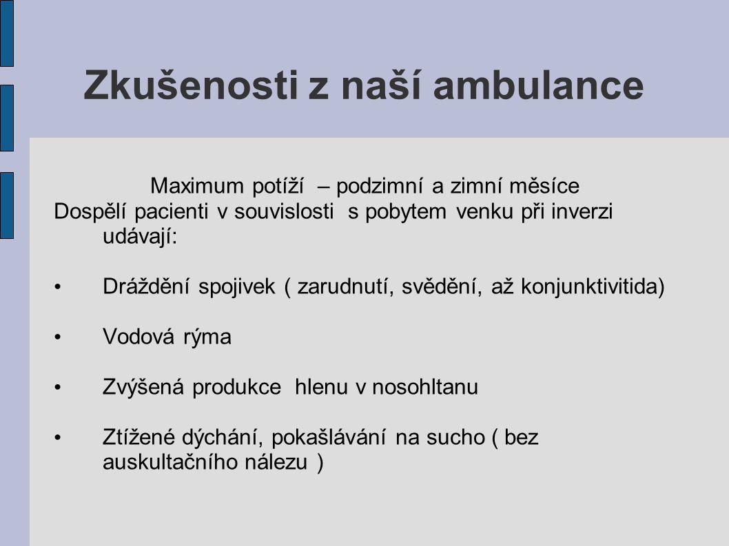 Zkušenosti z naší ambulance Maximum potíží – podzimní a zimní měsíce Dospělí pacienti v souvislosti s pobytem venku při inverzi udávají: Dráždění spoj
