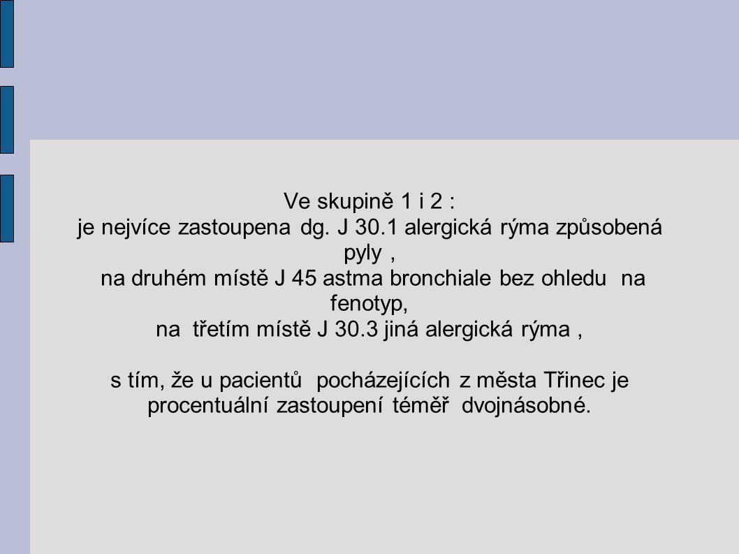 Ve skupině 1 i 2 : je nejvíce zastoupena dg. J 30.1 alergická rýma způsobená pyly, na druhém místě J 45 astma bronchiale bez ohledu na fenotyp, na tře