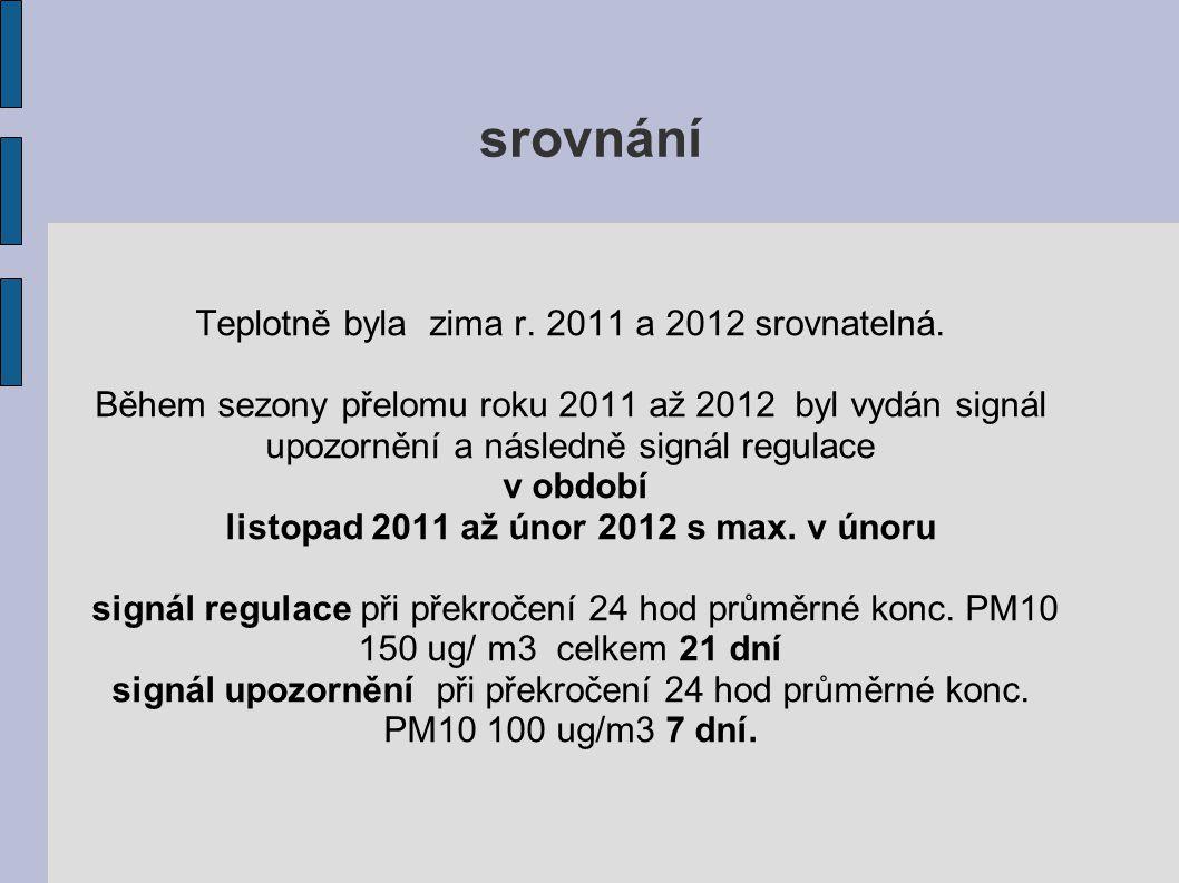 srovnání Teplotně byla zima r. 2011 a 2012 srovnatelná. Během sezony přelomu roku 2011 až 2012 byl vydán signál upozornění a následně signál regulace