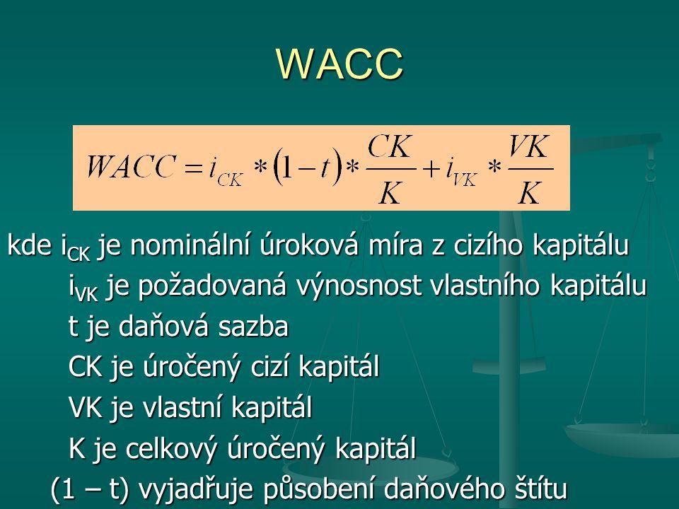 WACC kde i CK je nominální úroková míra z cizího kapitálu i VK je požadovaná výnosnost vlastního kapitálu i VK je požadovaná výnosnost vlastního kapit