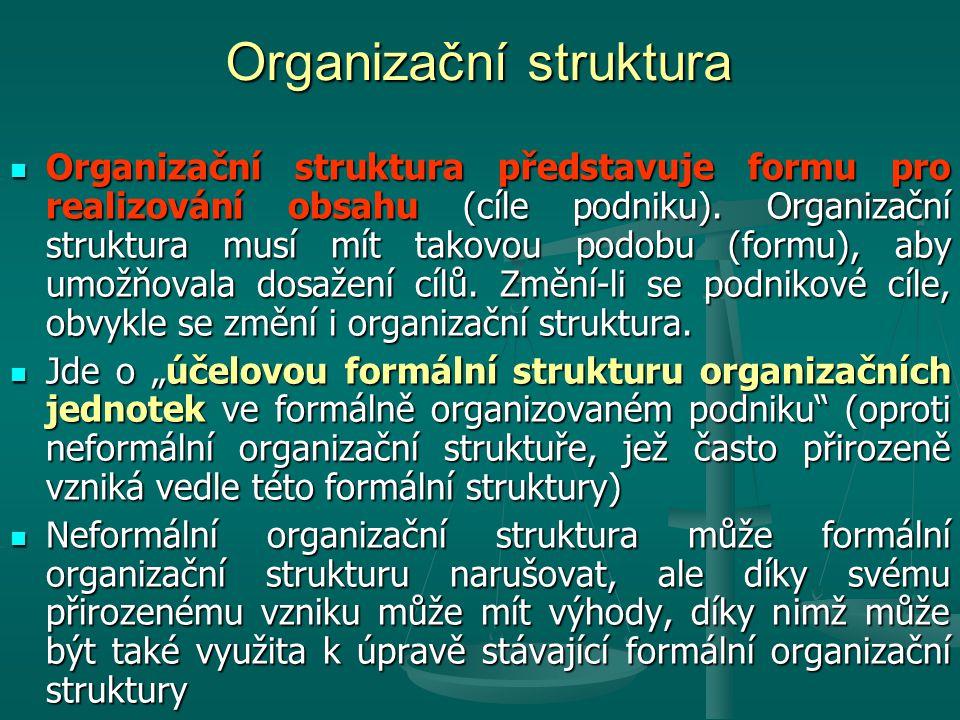 Organizační struktura Organizační struktura představuje formu pro realizování obsahu (cíle podniku). Organizační struktura musí mít takovou podobu (fo