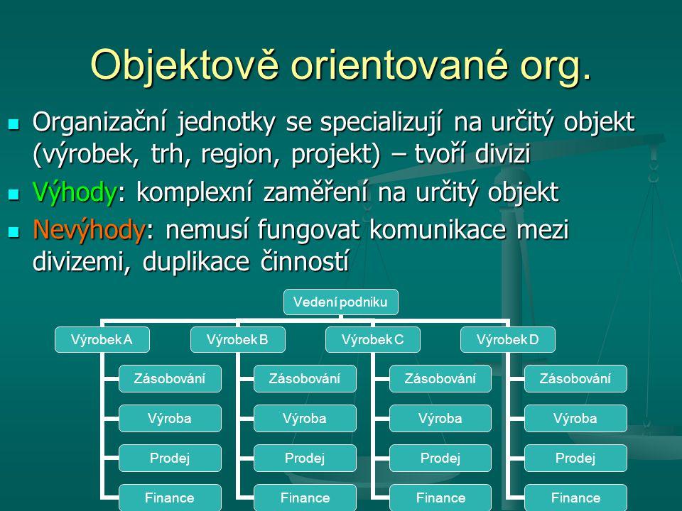 Objektově orientované org. Organizační jednotky se specializují na určitý objekt (výrobek, trh, region, projekt) – tvoří divizi Organizační jednotky s