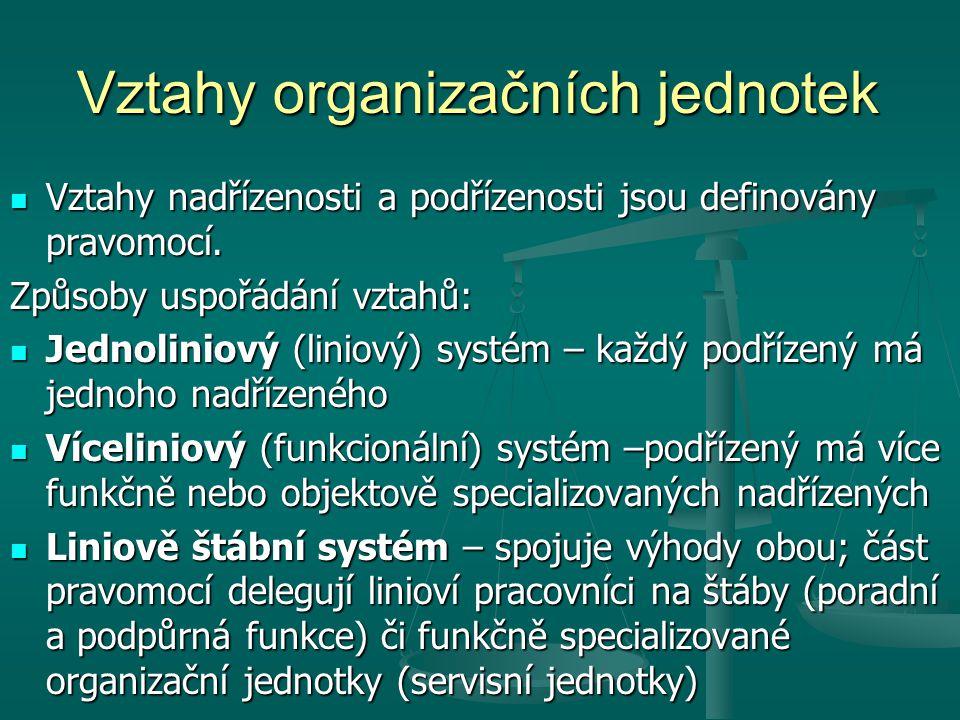 Vztahy organizačních jednotek Vztahy nadřízenosti a podřízenosti jsou definovány pravomocí. Vztahy nadřízenosti a podřízenosti jsou definovány pravomo