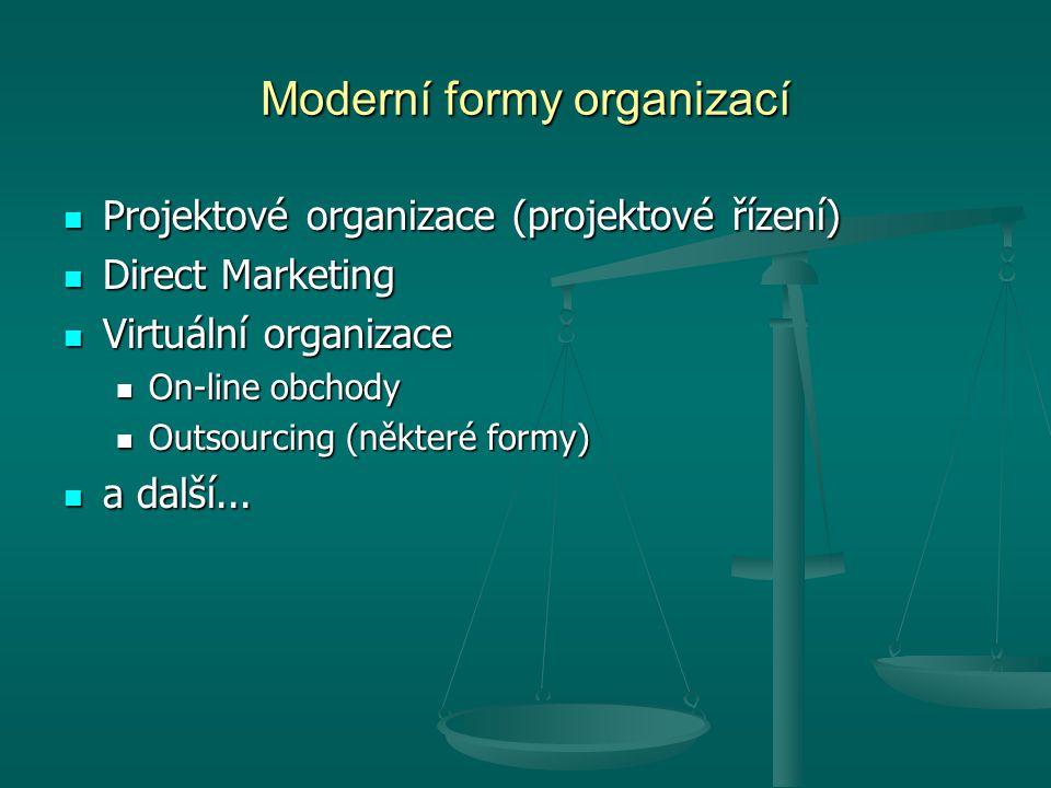 Moderní formy organizací Projektové organizace (projektové řízení) Projektové organizace (projektové řízení) Direct Marketing Direct Marketing Virtuál