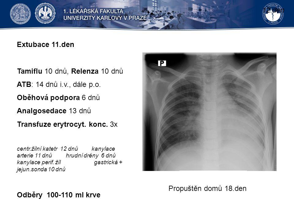 Extubace 11.den Tamiflu 10 dnů, Relenza 10 dnů ATB: 14 dnů i.v., dále p.o. Oběhová podpora 6 dnů Analgosedace 13 dnů Transfuze erytrocyt. konc. 3x cen