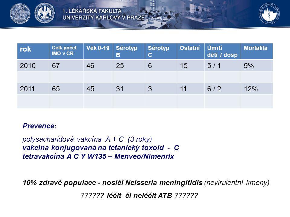 rok Celk.počet IMO v ČR Věk 0-19Sérotyp B Sérotyp C OstatníÚmrtí děti / dosp Mortalita 20106746256155 / 19% 20116545313116 / 212% Prevence: polysacharidová vakcína A + C (3 roky) vakcína konjugovaná na tetanický toxoid - C tetravakcína A C Y W135 – Menveo/Nimenrix 10% zdravé populace - nosiči Neisseria meningitidis (nevirulentní kmeny) ?????.