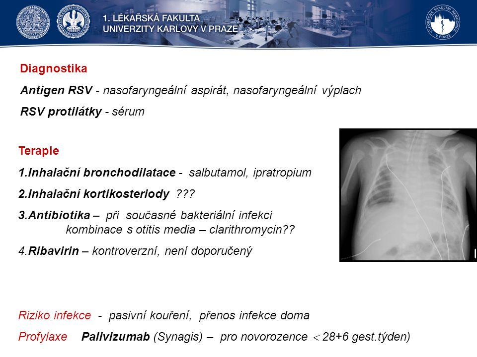 Diagnostika Antigen RSV - nasofaryngeální aspirát, nasofaryngeální výplach RSV protilátky - sérum Terapie 1.Inhalační bronchodilatace - salbutamol, ipratropium 2.Inhalační kortikosteriody ??.