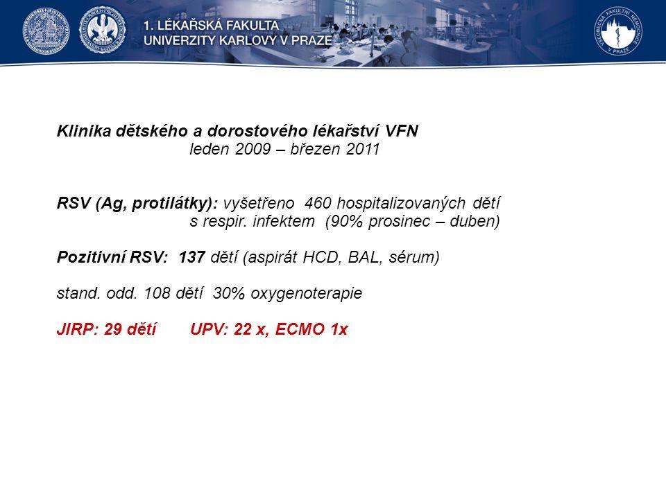 Klinika dětského a dorostového lékařství VFN leden 2009 – březen 2011 RSV (Ag, protilátky): vyšetřeno 460 hospitalizovaných dětí s respir. infektem (9