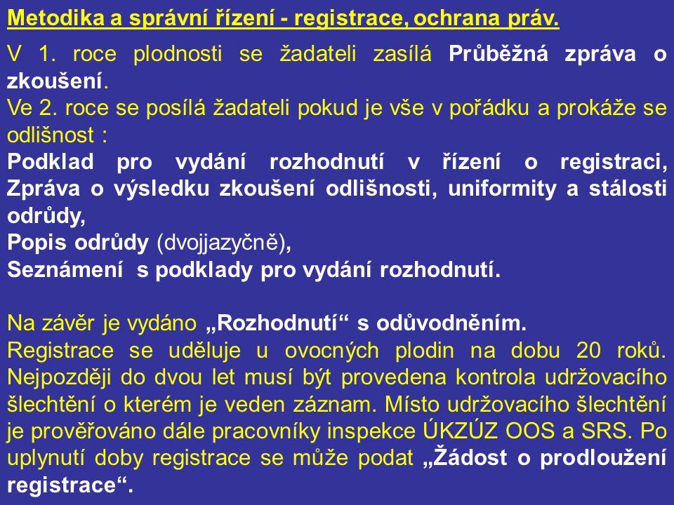 Metodika a správní řízení - registrace, ochrana práv. V 1. roce plodnosti se žadateli zasílá Průběžná zpráva o zkoušení. Ve 2. roce se posílá žadateli