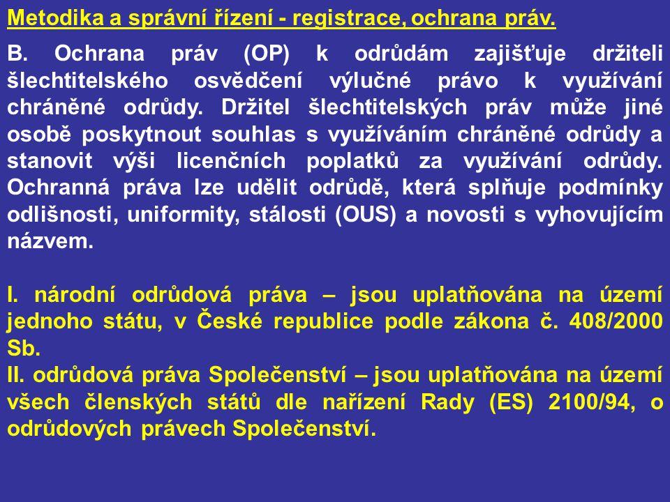 Metodika a správní řízení - registrace, ochrana práv. B. Ochrana práv (OP) k odrůdám zajišťuje držiteli šlechtitelského osvědčení výlučné právo k využ