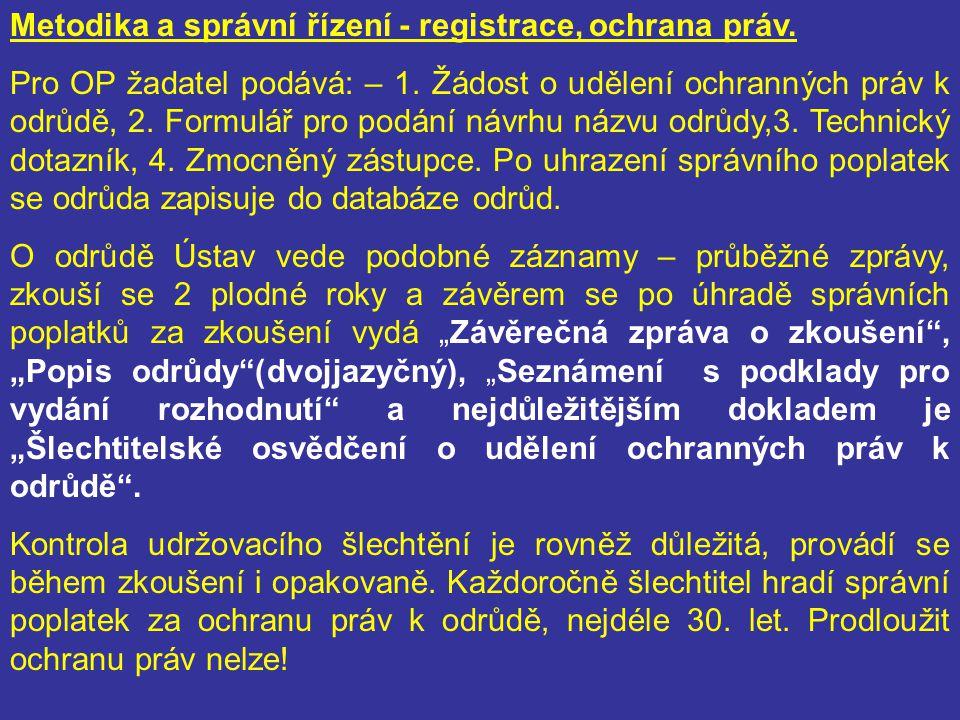 Metodika a správní řízení - registrace, ochrana práv.