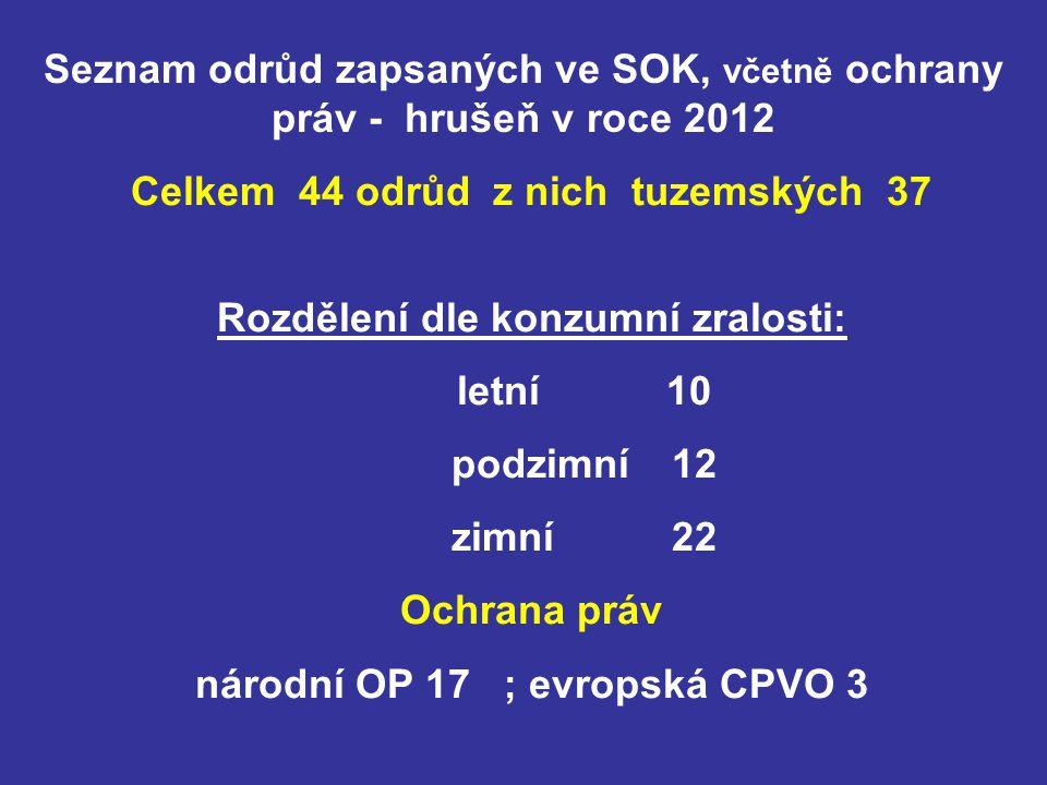 Seznam odrůd zapsaných ve SOK, včetně ochrany práv - hrušeň v roce 2012 Celkem 44 odrůd z nich tuzemských 37 Rozdělení dle konzumní zralosti: letní10 podzimní 12 zimní 22 Ochrana práv národní OP 17 ; evropská CPVO 3