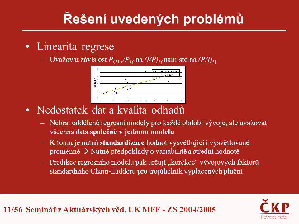 11/56 Seminář z Aktuárských věd, UK MFF - ZS 2004/2005 Řešení uvedených problémů Linearita regrese –Uvažovat závislost P i,j+1 /P i,j na (I/P) i,j nam