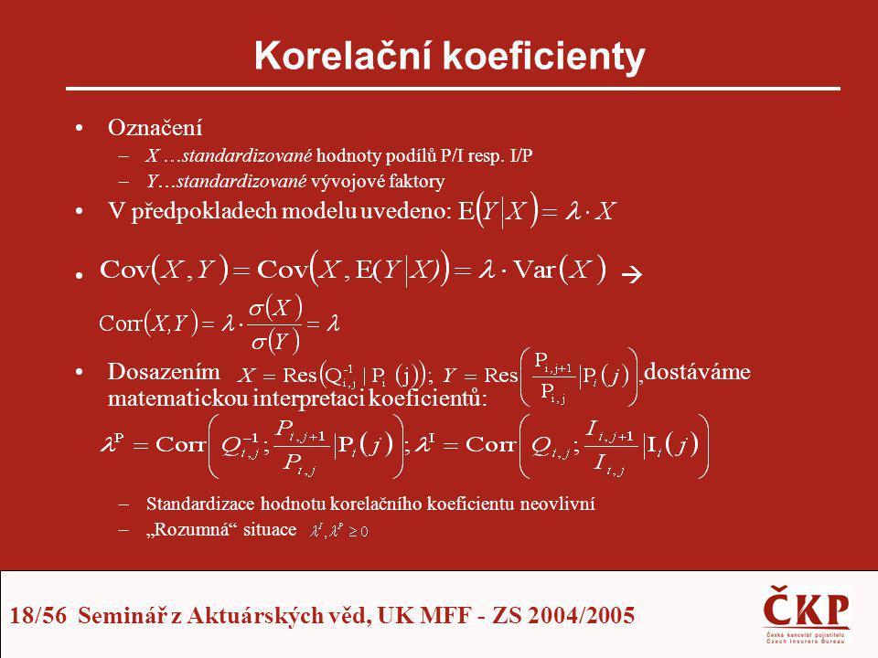 18/56 Seminář z Aktuárských věd, UK MFF - ZS 2004/2005 Korelační koeficienty Označení –X …standardizované hodnoty podílů P/I resp. I/P –Y…standardizov