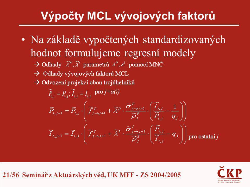 21/56 Seminář z Aktuárských věd, UK MFF - ZS 2004/2005 Výpočty MCL vývojových faktorů Na základě vypočtených standardizovaných hodnot formulujeme regr