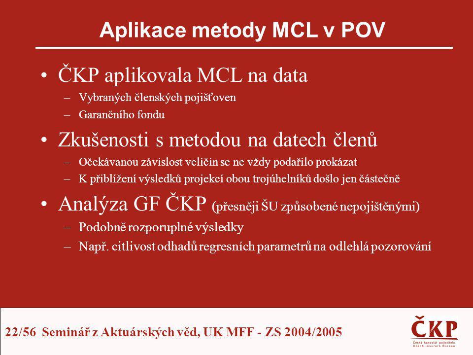 22/56 Seminář z Aktuárských věd, UK MFF - ZS 2004/2005 Aplikace metody MCL v POV ČKP aplikovala MCL na data –Vybraných členských pojišťoven –Garančníh