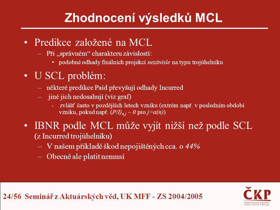 """24/56 Seminář z Aktuárských věd, UK MFF - ZS 2004/2005 Zhodnocení výsledků MCL Predikce založené na MCL –Při """"správném"""" charakteru závislostí: podobné"""